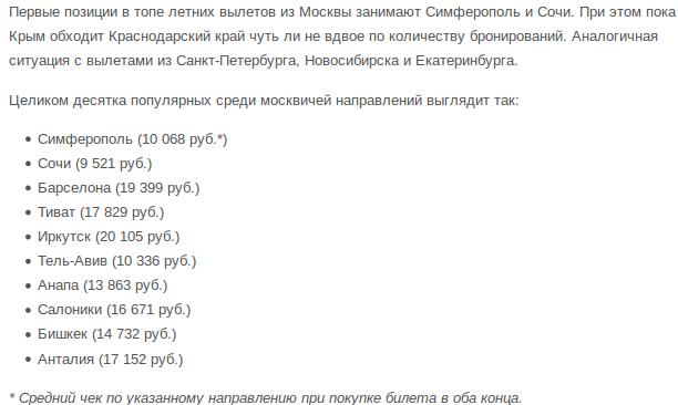 Популярные направления покупки авиабилетов лето 2015